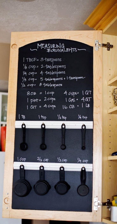 152 best kitchen ideas images on pinterest kitchen ideas for Chalkboard paint ideas for kitchen