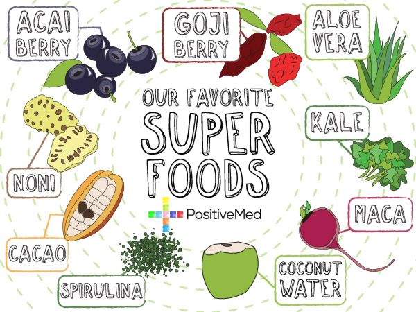 David Wolfe Top 10 Superfoods List: Love these superfoods and love David!
