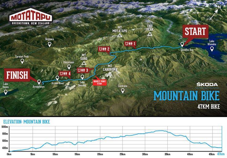 Motatapu Mountain Bike Race Course Map in Queenstown New Zealand