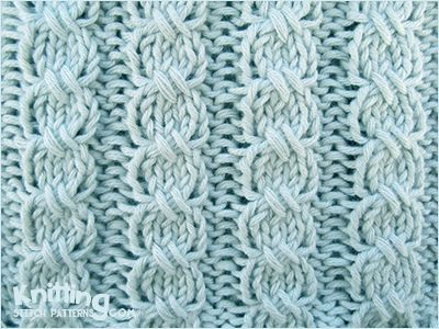 Cross Stitch Cable is a mock cable stitch since the crossing is accomplished with slip stitches rather than a cable needle