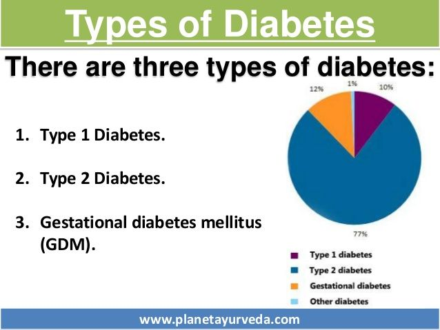 diabetes mellitus type 1 thesis 532 is type 1 dm associated with poorer frequency discrimination in the  absence of  overall, the findings of the studies in this thesis suggest that type 1  dm.