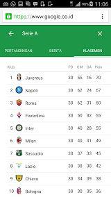 Italian football so far