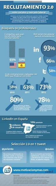 Reclutamiento 2.0: Redes Sociales y mercado  #Infografía en español #rrhh (repineado por @Pablo Ilde Coraje)