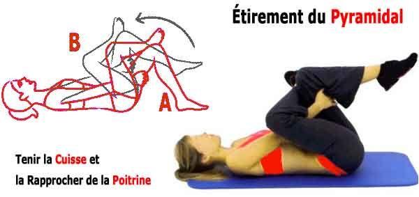 exercice d'étirement du pyramidal contre la sciatique