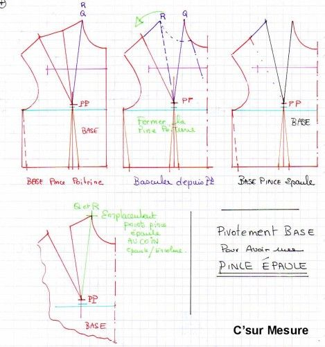 85 best couture images on Pinterest Pants pattern, Dress patterns