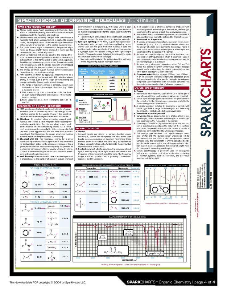 SC Organic Chemistry.jpg 1,275×1,650 pixels