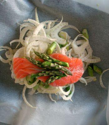 Herkkusuun lautasella-Ruokablogi: Paperiuunilohta paastopäivänä