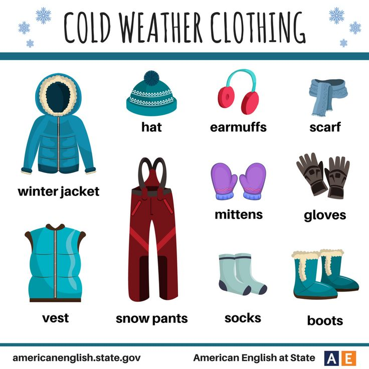 Cold Weather Clothing Vocabulary