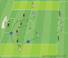 Wide attack in waves is a simple drill to get wingers involved on offense and practice creating goal scoring chances from the wide areas.