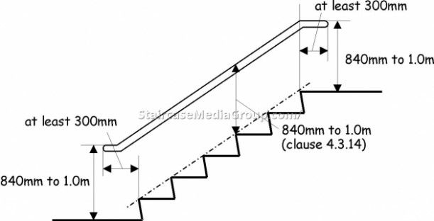 4 Inspirating Helical Stairs Design Calculation In 2020 Stairs Design Deck Stairs Staircase Handrail