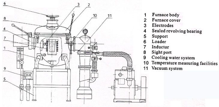 43 best furnaces  kilns  etc   images on pinterest