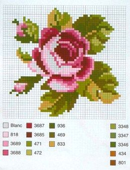 cross stitch chart. Nx