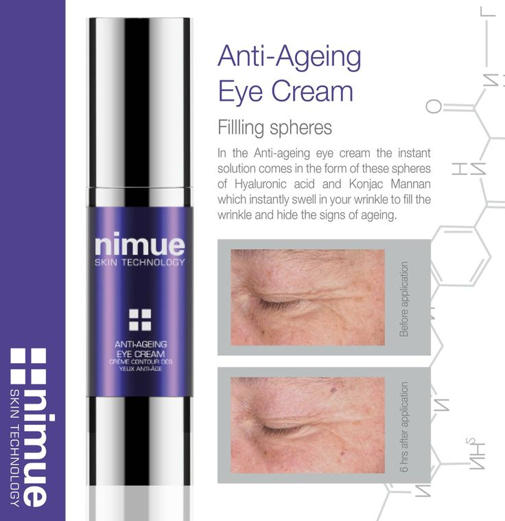 Anti-Ageing Eye CreamFillin spheresIn the Anti-ageing eye cream the instant solution comes in the form of these spheres of Hyaluric acid and Konjac Mannan which instantly swell in you wrinkle to fill the wrinkle and hide the signs of ageing
