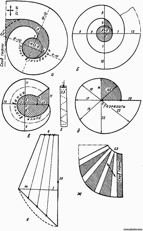 jabot pattern