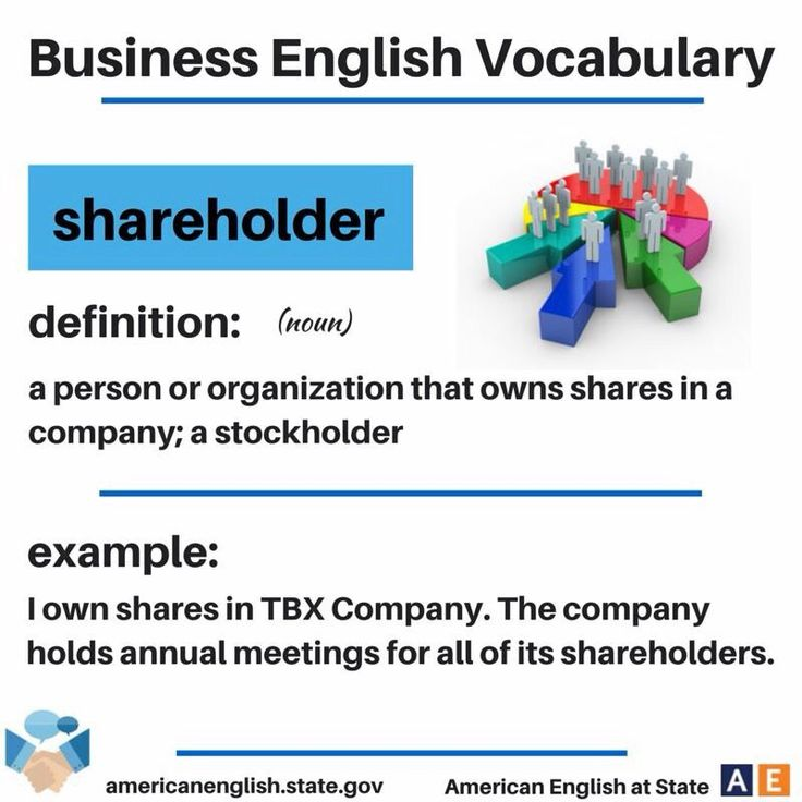 12 best Business English Vocabulary images on Pinterest English - shareholder agreement