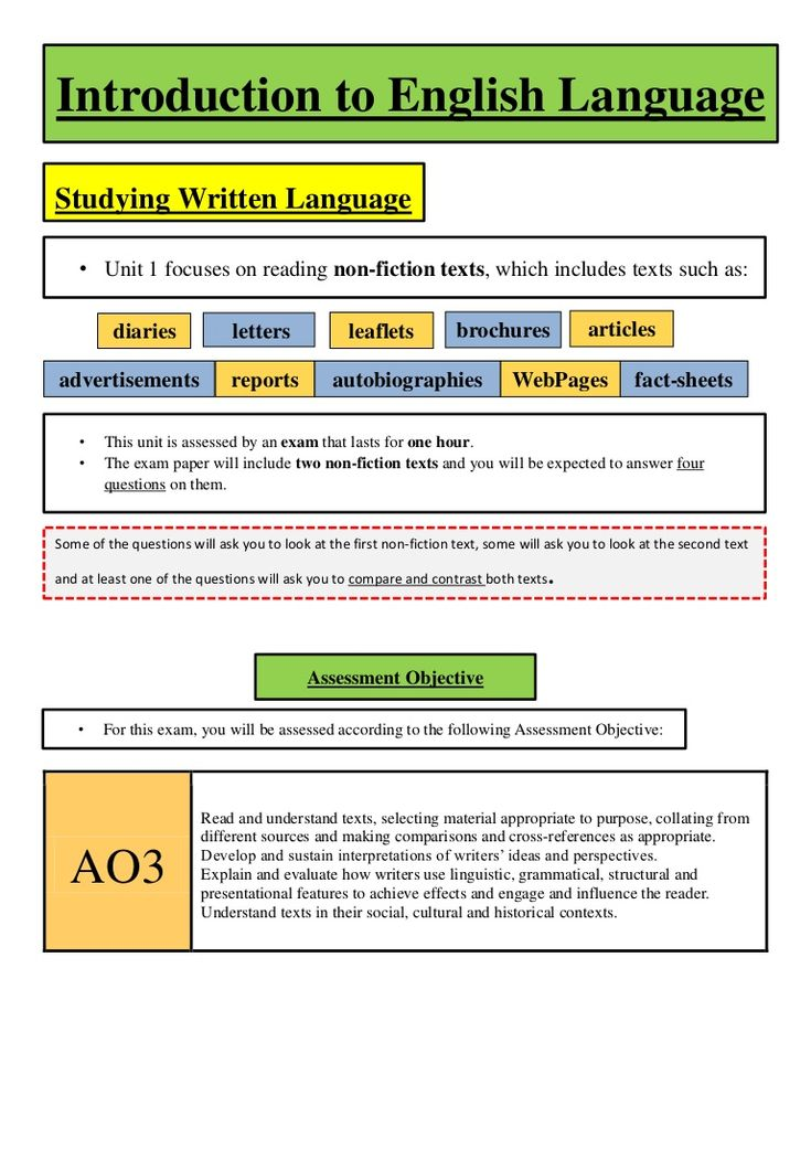 english language gcse creative writing questions Gcse english language this is balanced with the same weightings across paper 1 question 5 so that both writing tasks are equally weighted to give a.