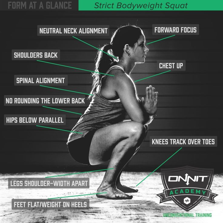 Key Points for the Bodyweight Squat