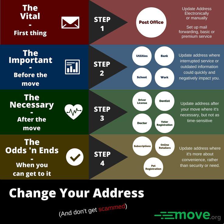 The 25+ best Address change ideas on Pinterest Change address on - free change of address