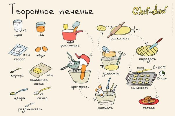 chef daw kids - Поиск в Google