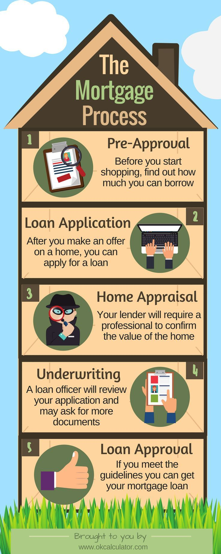 Get 35 000 Loan Now With Total Personal Loan For More Detail Visit Our Website Mortgage Loans Loan Loans For Bad Credit