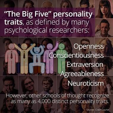 """The Big 5"" Personality Traits"