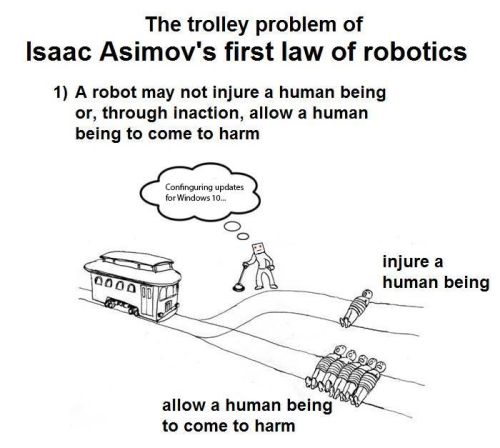 Trolley problem essay