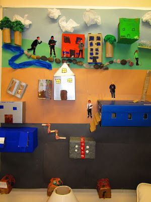 3D Diorama of City of Ember- Collaborative whole class