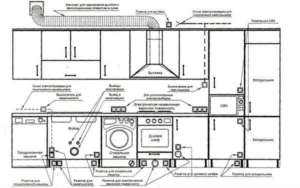 электропроводка-схема-2