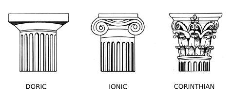 Drawings of the three Greek orders