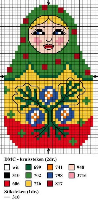 Free Matryoshka Nesting Doll Cross Stitch Chart