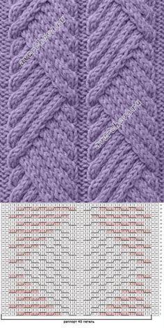Knitting_Stitch -- This beautiful stitch is a simple 2-2 crossover stitch. The pattern is outstanding! Enjoy from KnittingGuru http://www.pinterest.com/KnittingGuru