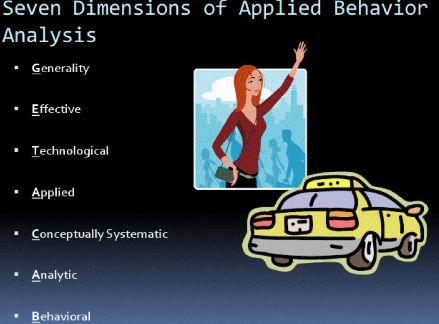 Behavior Development Solutions. - BCBA/BCaBA Solutions