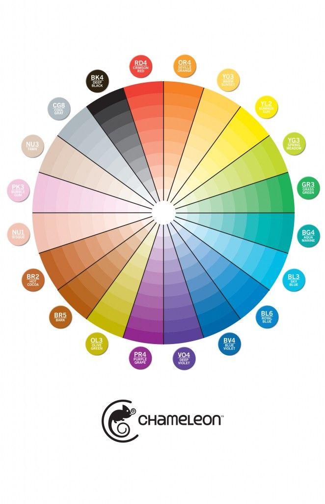 ColorWheel Complete Set :-)