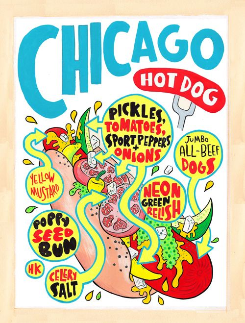 Found this site when I googled to find info on a hot dog made at a diner in PA called The Cup.  But I found this cool poster....wondering how I could get a print.