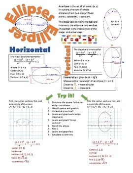 Students will learn the standard form of an ellipse, and how to find the center, foci, and major, and minor axes for both vertical and horizontal ellipses.Doodle notes are an effective way to activate the creative side of the brain. Students spend less time copying notes and more time engaging with them.