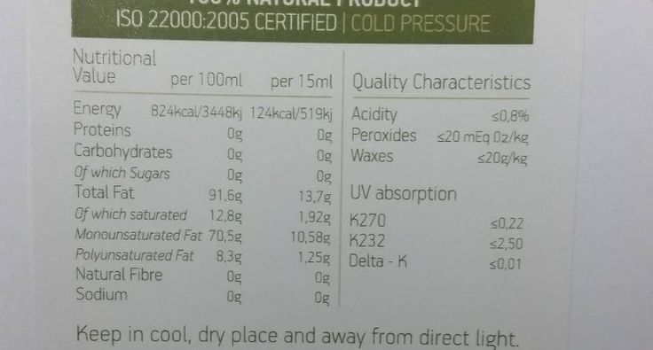 Explanation of Label of Extra Virgin Olive Oil. What does acidity, peroxides, K232, K270, ΔK and waxes mean? Do you know why all these parameters are important for the quality of the product we buy?