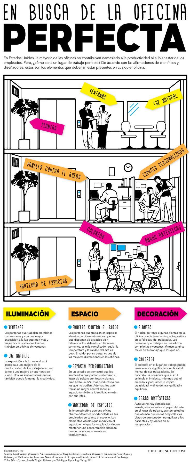 Cosas a tener en cuenta para la oficina y el #trabajo perfecto. #Infografia