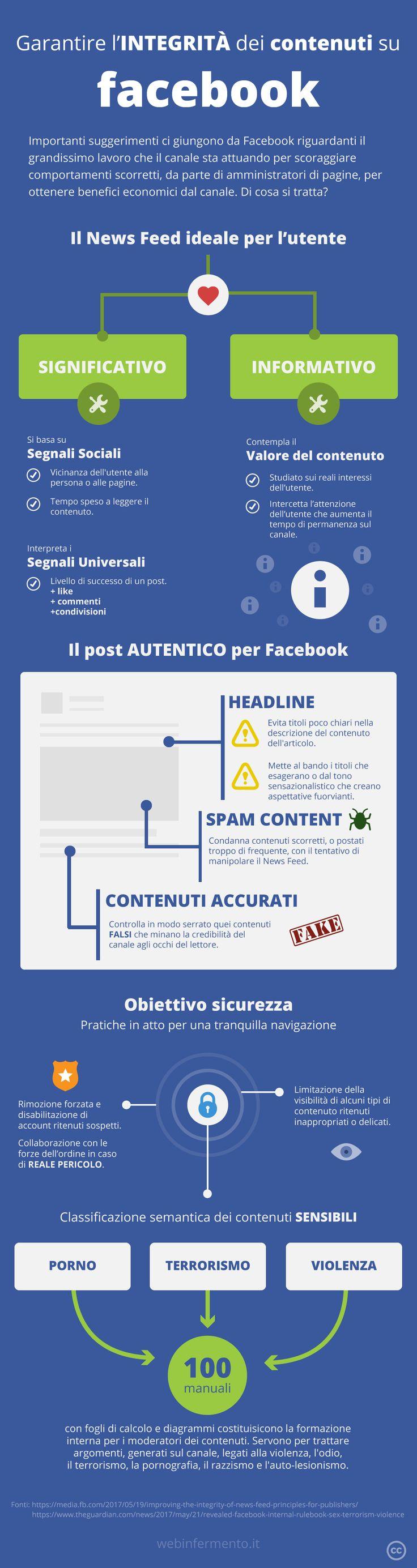 25 best Social Media Marketing Italia images on Pinterest