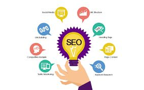 SEO Fleet is a SEO specialized company in Delhi and its management will not only proffer you relevant services but also make sure that effective advertising and marketing campaigns take place.