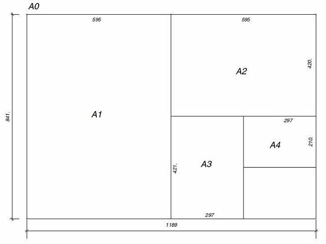 I formati dei fogli, leggi questo articolo su http://www.servizi-ingegneria.it/articolo_2016-06-15_01.html