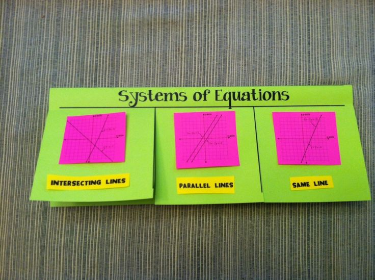 Systems of Equations Foldable -Alg2.....cool idea could use with my chemistry students and review concepts like states of matter or types or reactions