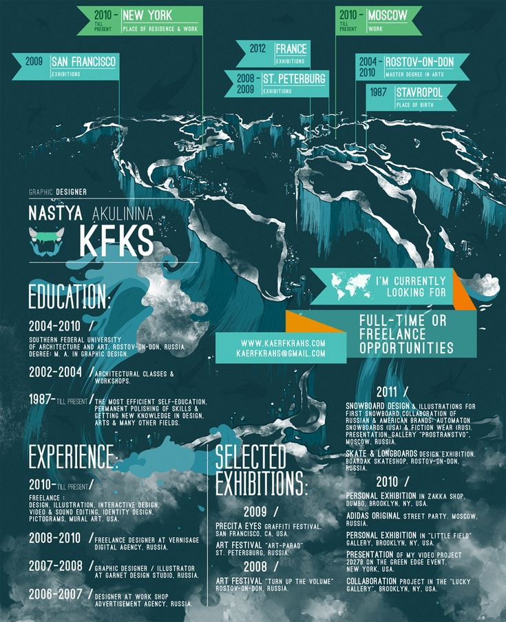 43 best images about infographic resumes on pinterest