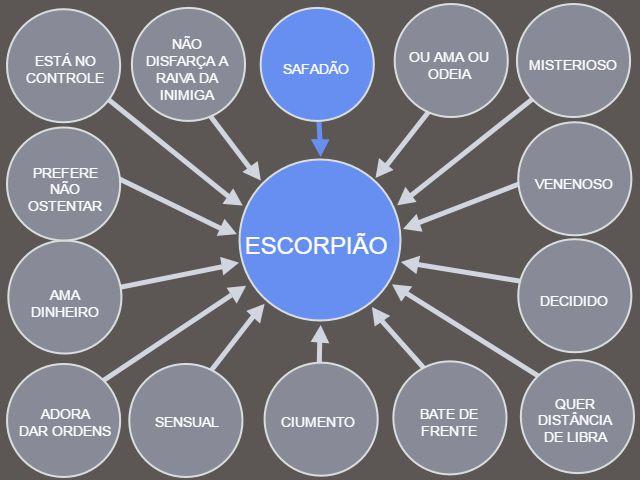 O MPF fez uma apresentação em Power Point para revelar algumas características do ex-presidente Lula, e nós, para falar sobre cada signo. Veja as imagens!