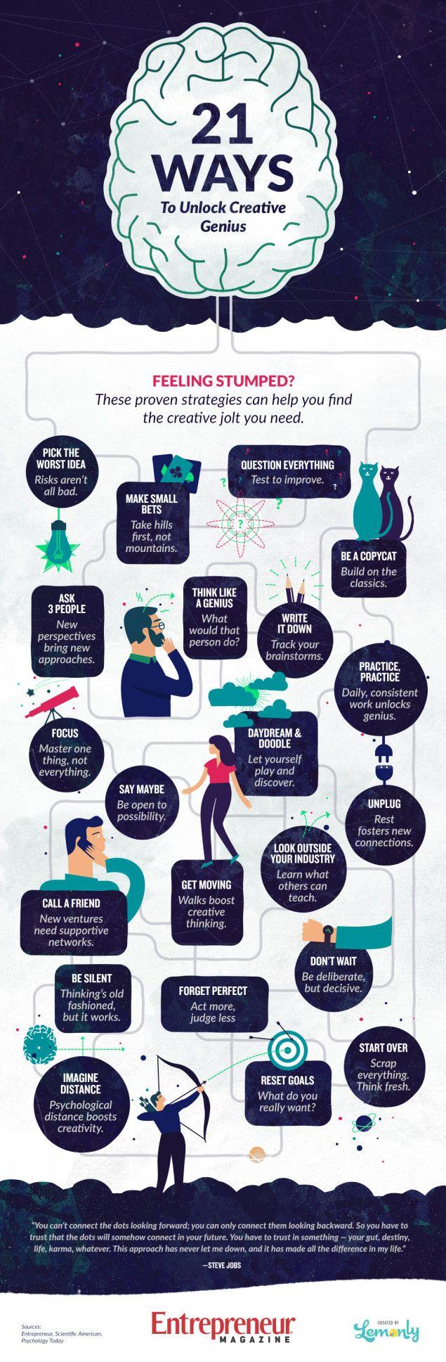 21 Ways to Unlock Your Creative Genius | Lemonly + Entrepreneur Magazine #Infographic