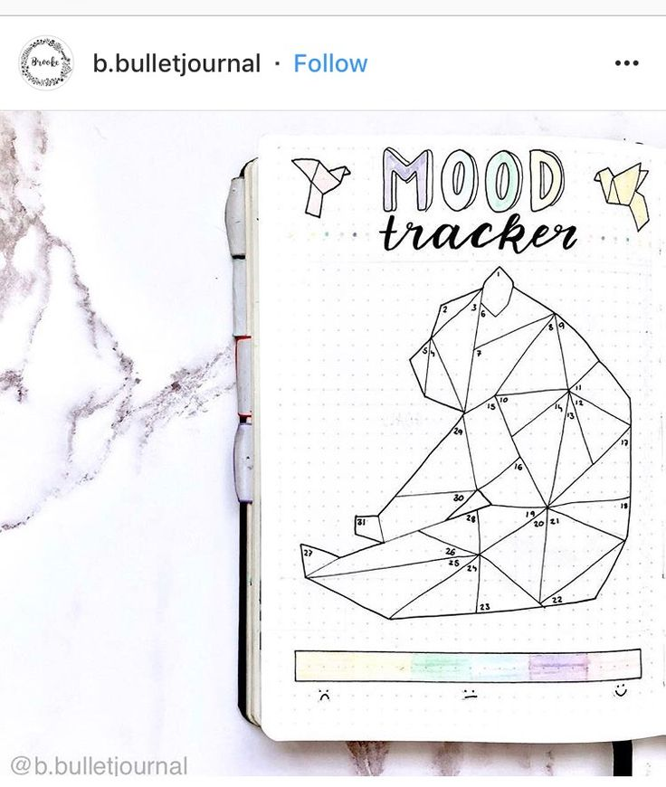 14 Temper Trackers For Your Bullet Journal