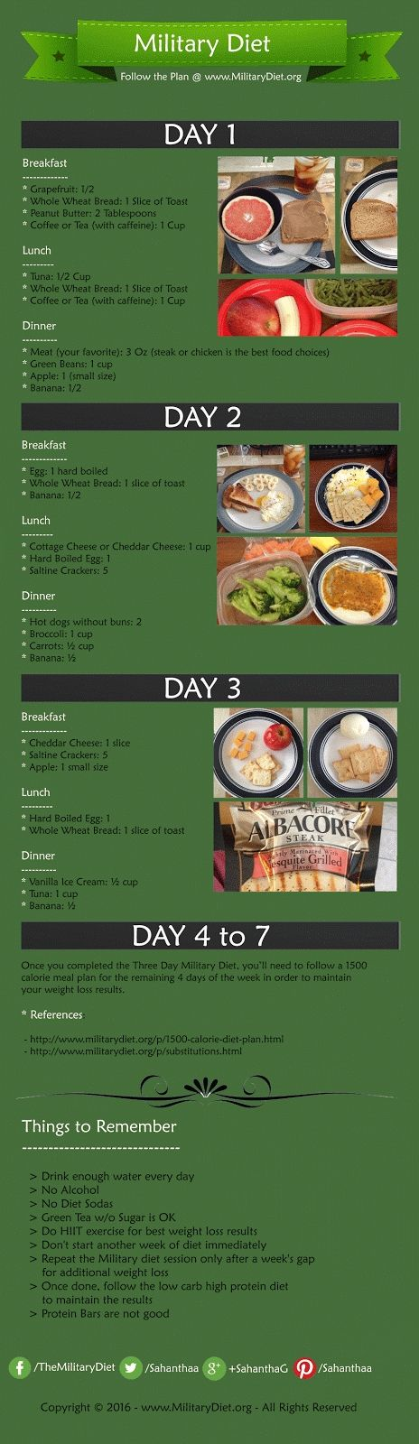 Follow The Military Diet Program to lose upto 10 pounds in three days. Find the complete 3 day military diet plan in this infographic for easy understanding. Save this military diet infographic to your device. #weightlosstips