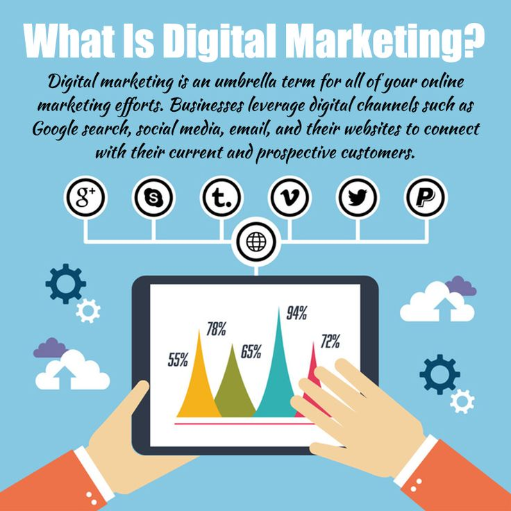 Digital Marketing #Digitalmarketing #Onlinemarketing #Seo #Searchengineoptimization