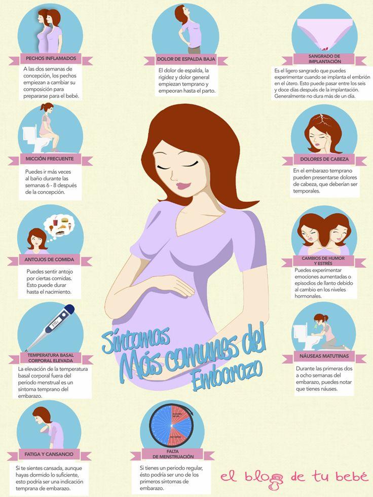 Síntomas más comunes del embarazo.  Más información: http://www.elblogdetubebe.com/como-saber-si-estas-embarazada-cuales-son-los-sintomas/