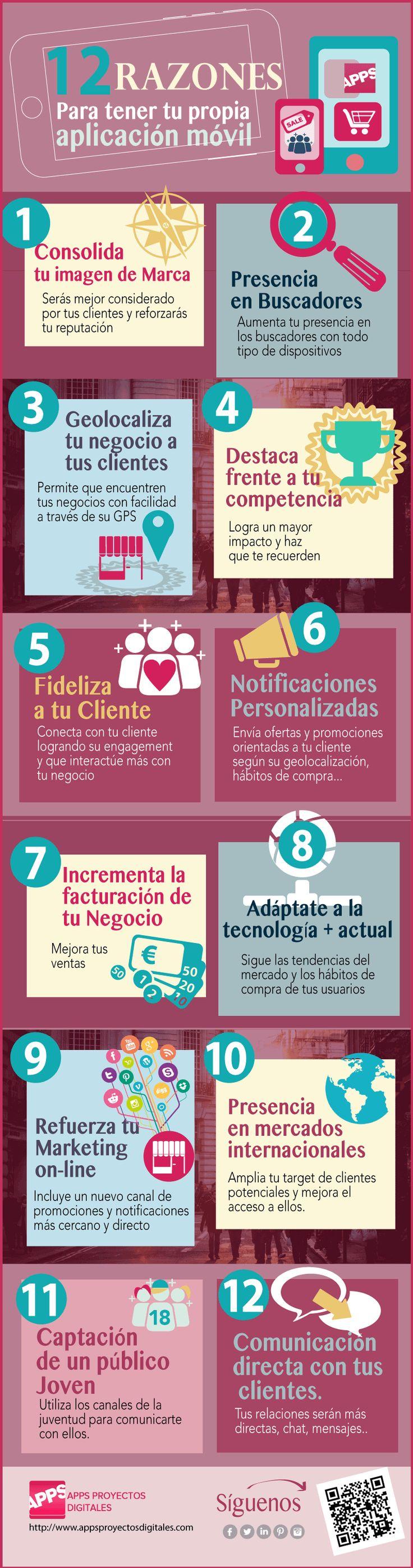 12 razones para tener una aplicación móvil en tu empresa