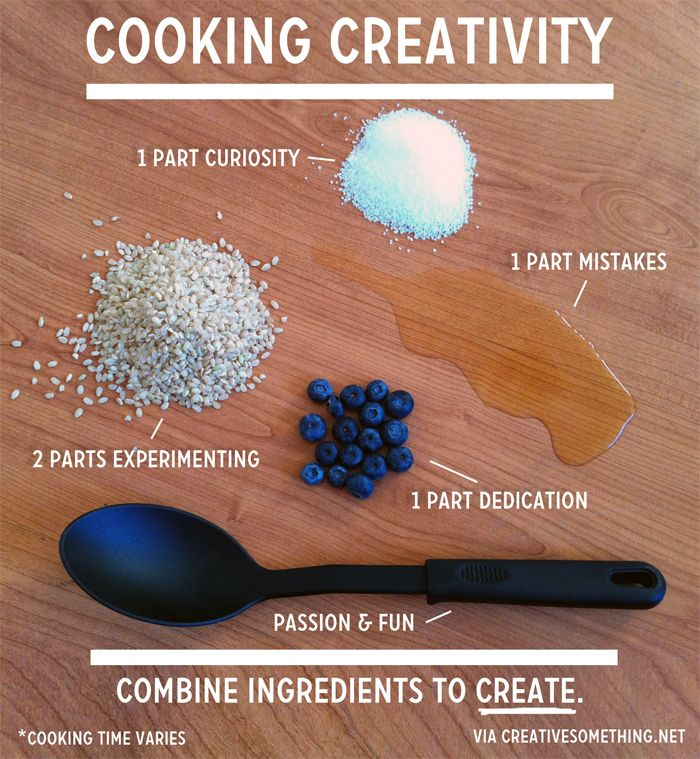 The recipe for creativity. Do you have all ingredients? :)